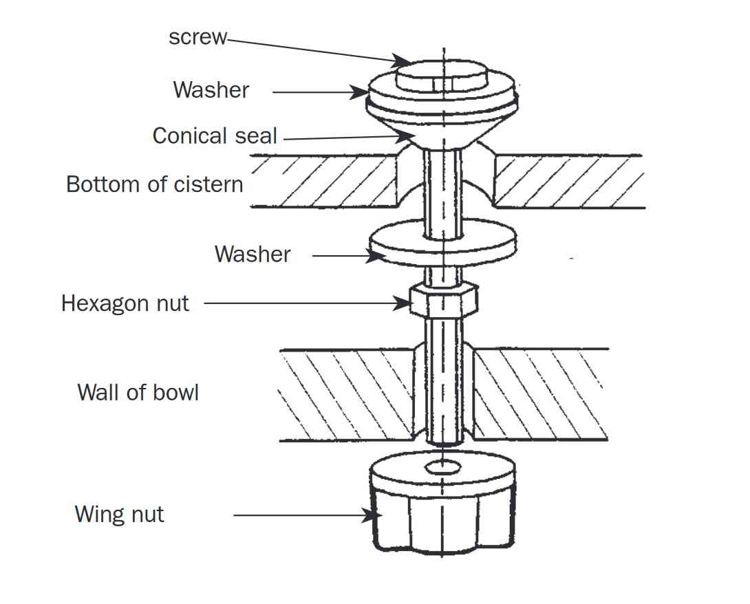 Close Coupled Toilet Pan Through Cistern Bolts  Nuts