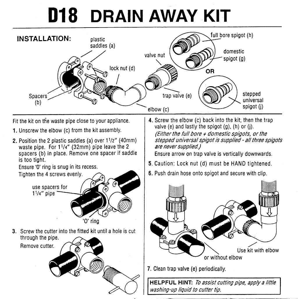 How To Clean Washing Machine Drain Washing Machine Self Cut Plumbing Out Kit Stevensonplumbingcouk