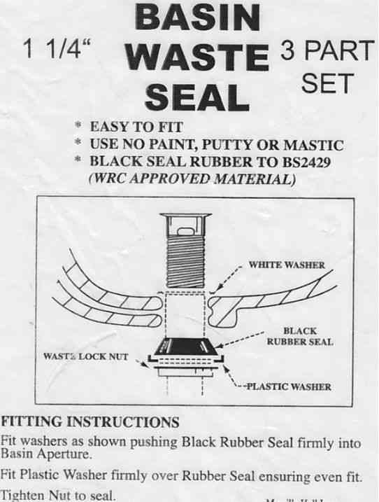 Basin Mate Instructions