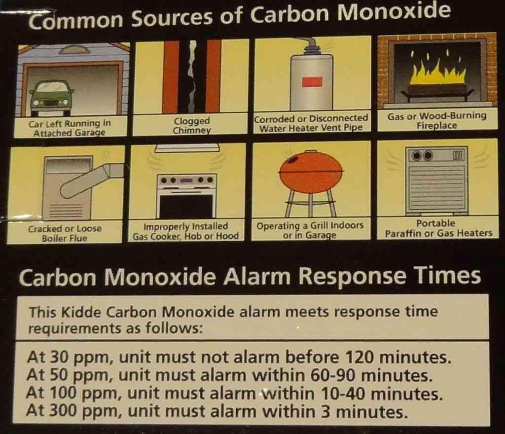 Carbon Monoxide Detector Alarm Stevenson Plumbing Electrical Supplies