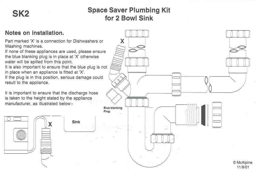 Mcalpine Sk2 Double Bowl Kitchen Sink Plumbing Kit Manual Guide